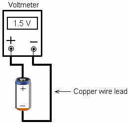 Elevator Shunt Trip Breaker Wiring Diagram as well Wiring Diagram Symbols Monly as well Vacuum Pressure Breaker Valve besides Direct On Line Starter furthermore Electrical Schematic Symbol Ammeter. on circuit breaker wiring diagram symbol